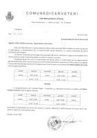 UFFICIO PUBBLICA ISTRUZIONE: NUOVO ORARIO DI APERTURA AL PUBBLICO